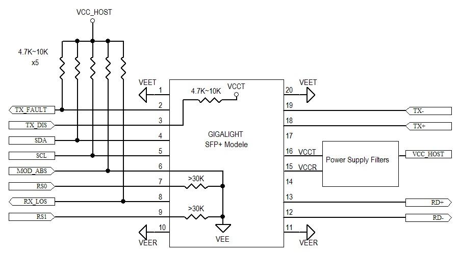 10G SFP+ Optical module application