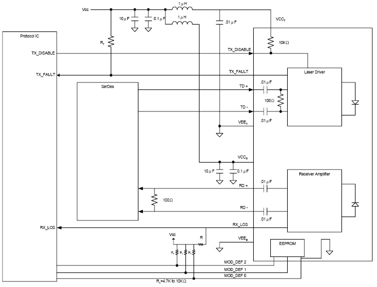 SFP module application circuit