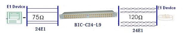 24E1 1.6/5.6 balun application diagram