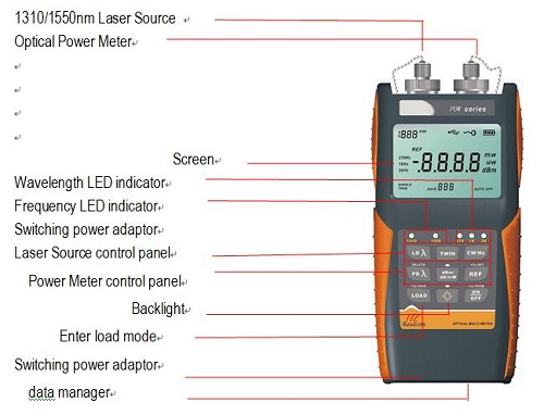 optical multimeter panel picture