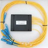 8channel CWDM module